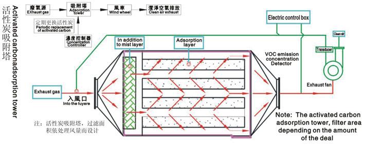 电路 电路图 电子 原理图 710_284