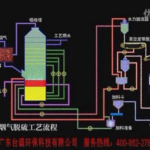 脱硫工艺流程动画